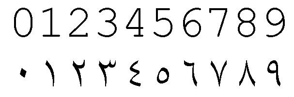 Arabische tekens die de cijfers 1 tot en met 10 weergeven
